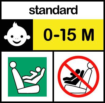 etiqueta i-size